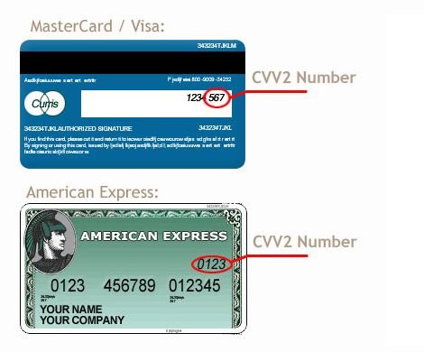 Auto Parts Credit Application American Express Credit Card Zip Code